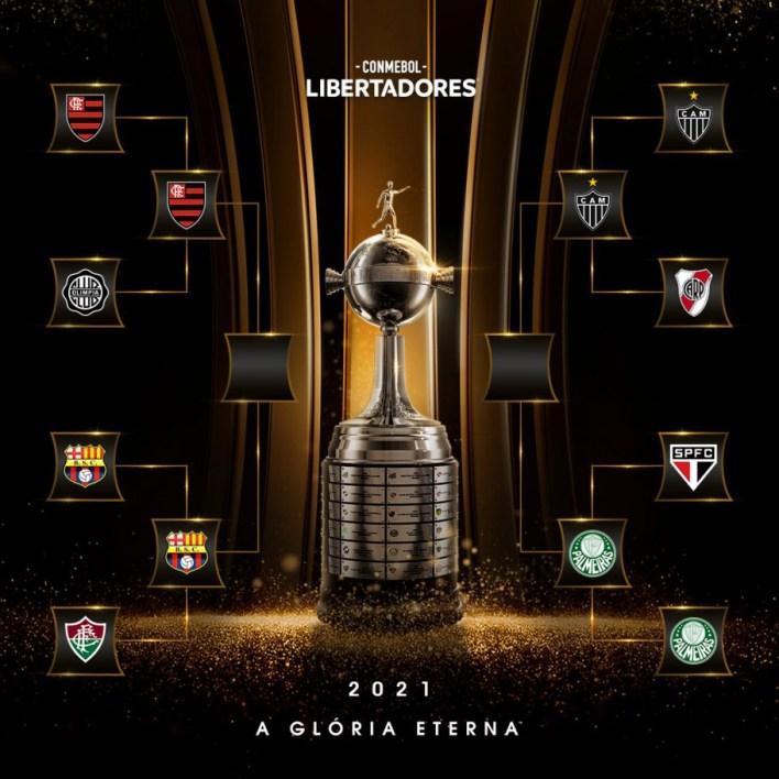Semifinais da Libertadores do Ano de 2021