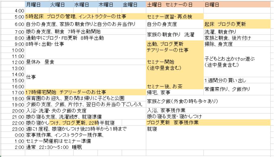 インストラクタースケジュール近藤純