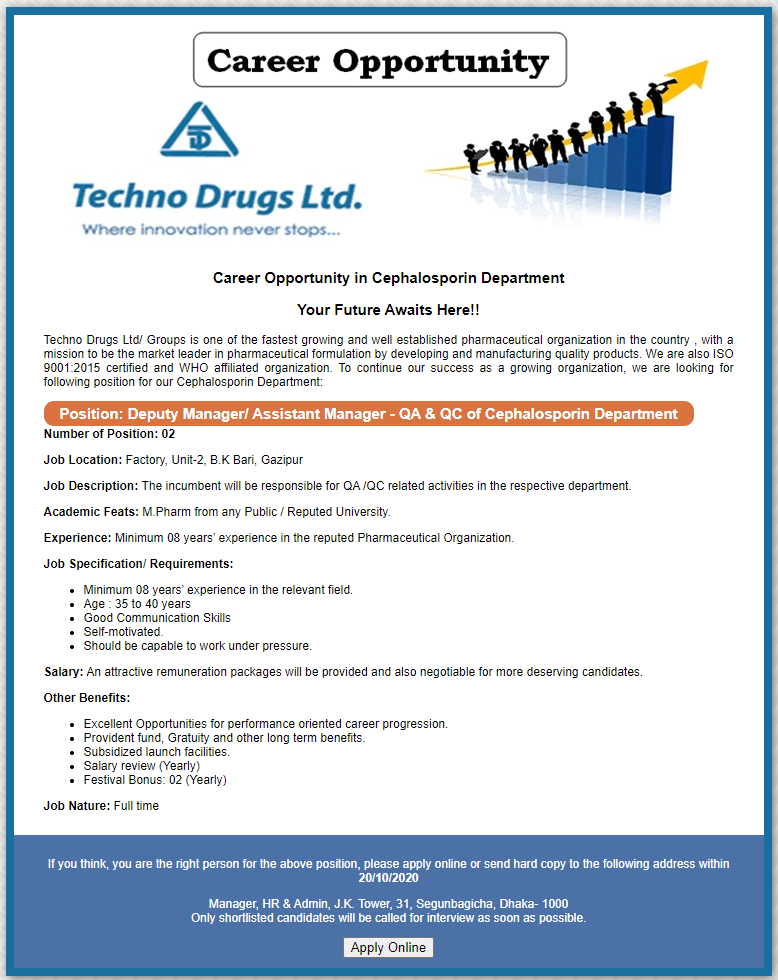 Techno Drugs Limited
