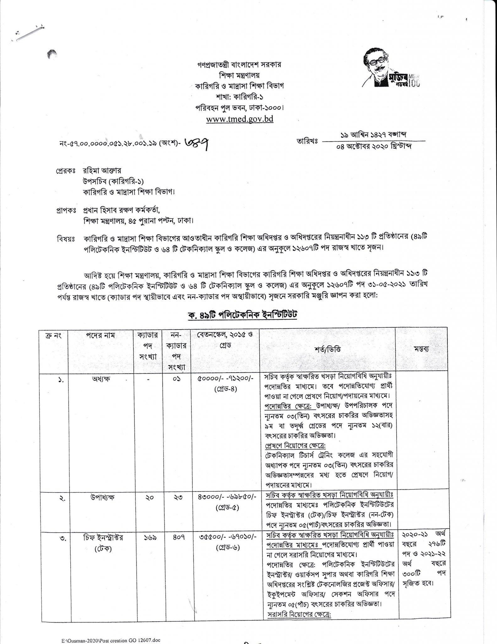 Technical and Madrasah Education TMED Job Circular 2020