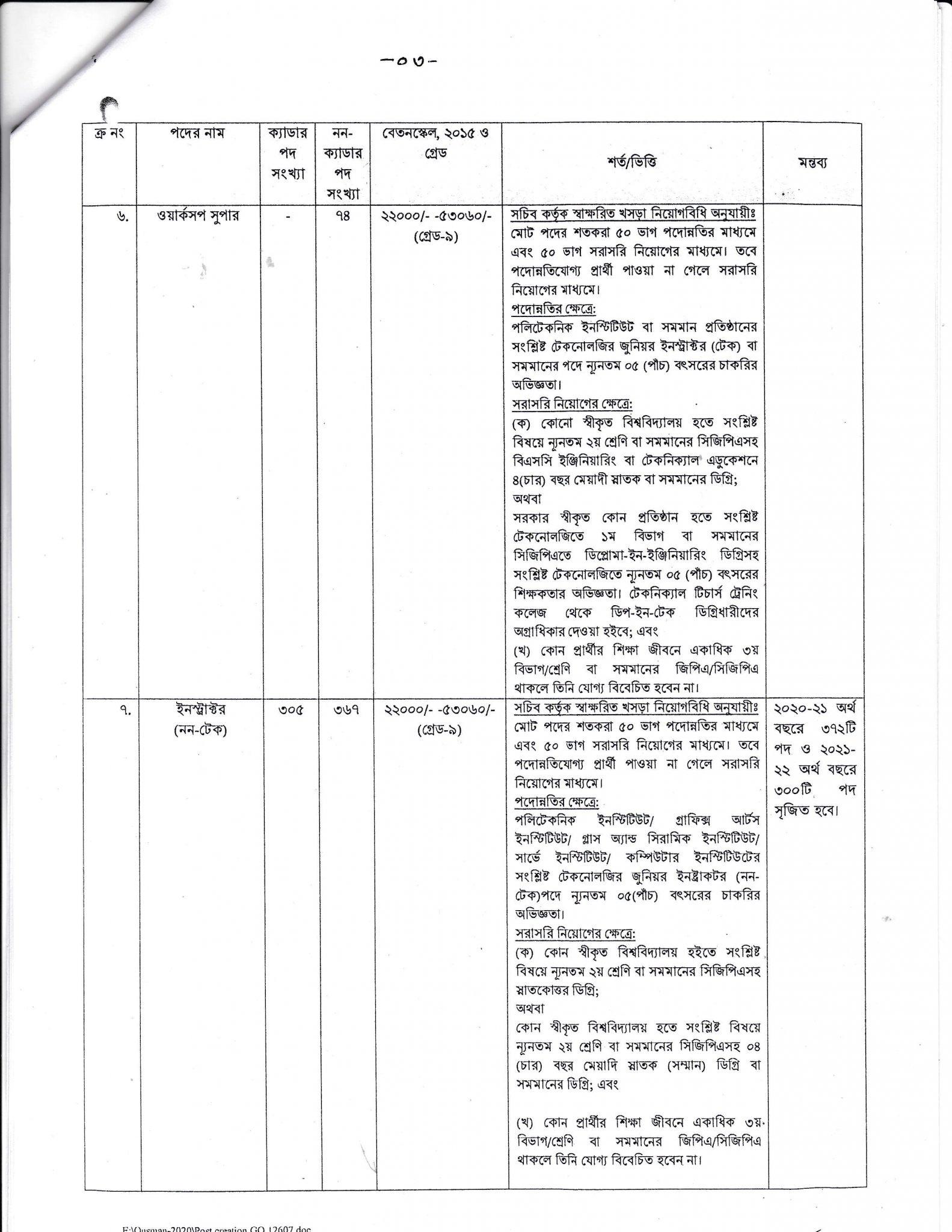 tmed-job-circular-2020-pdf-3