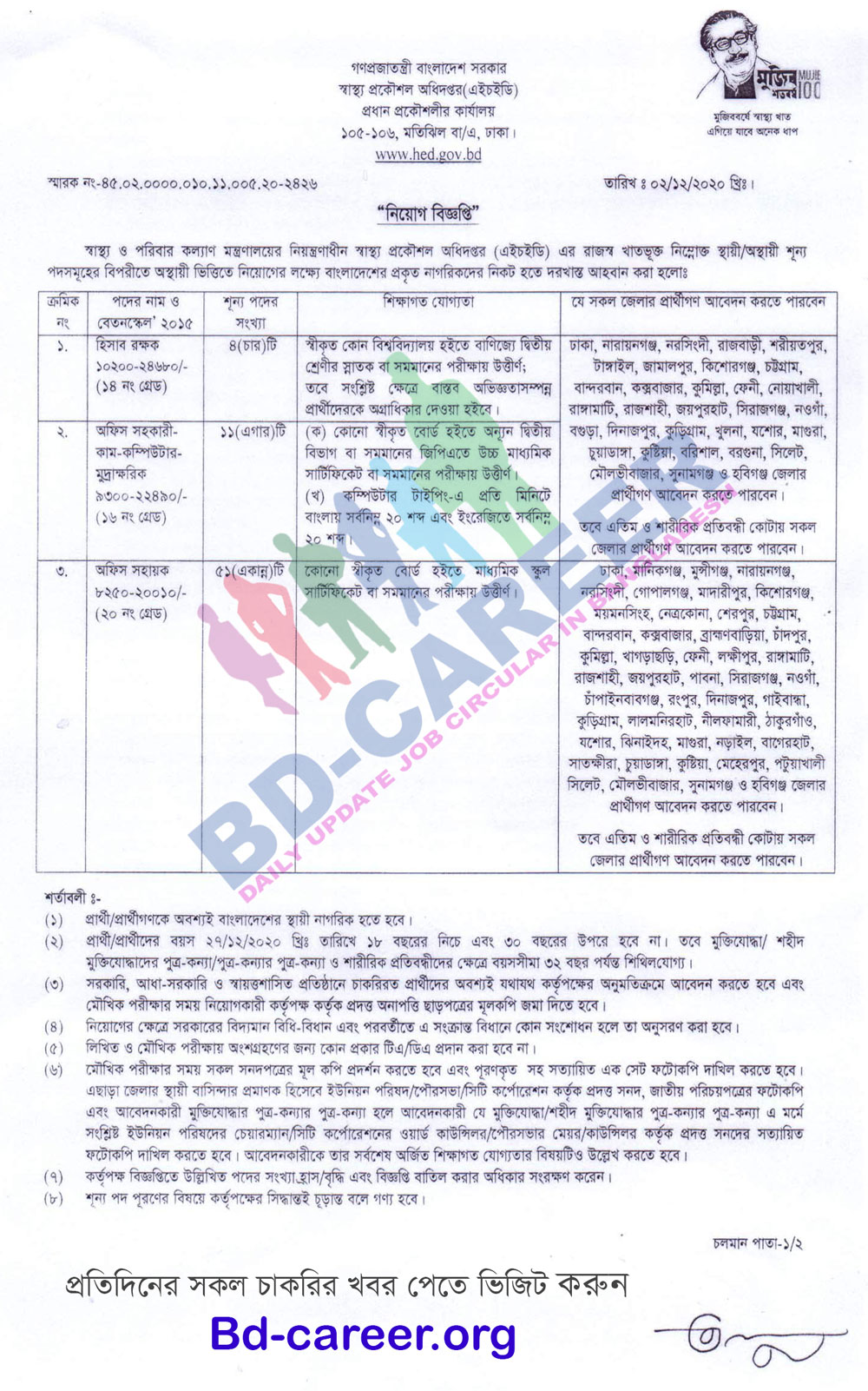 Health Engineering Department HED Job Circular 2020