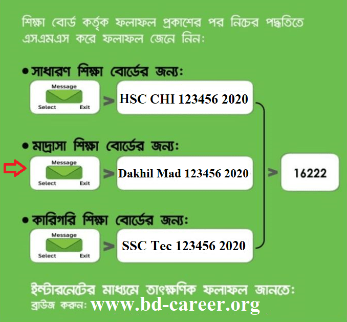 Barisal board ssc result mobile sms