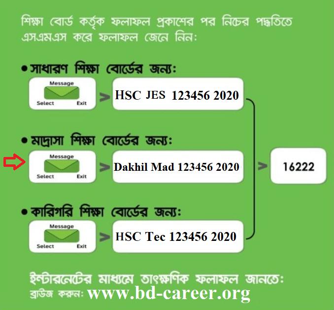 HSC Result Jessore Board SMS MOBILE 2020