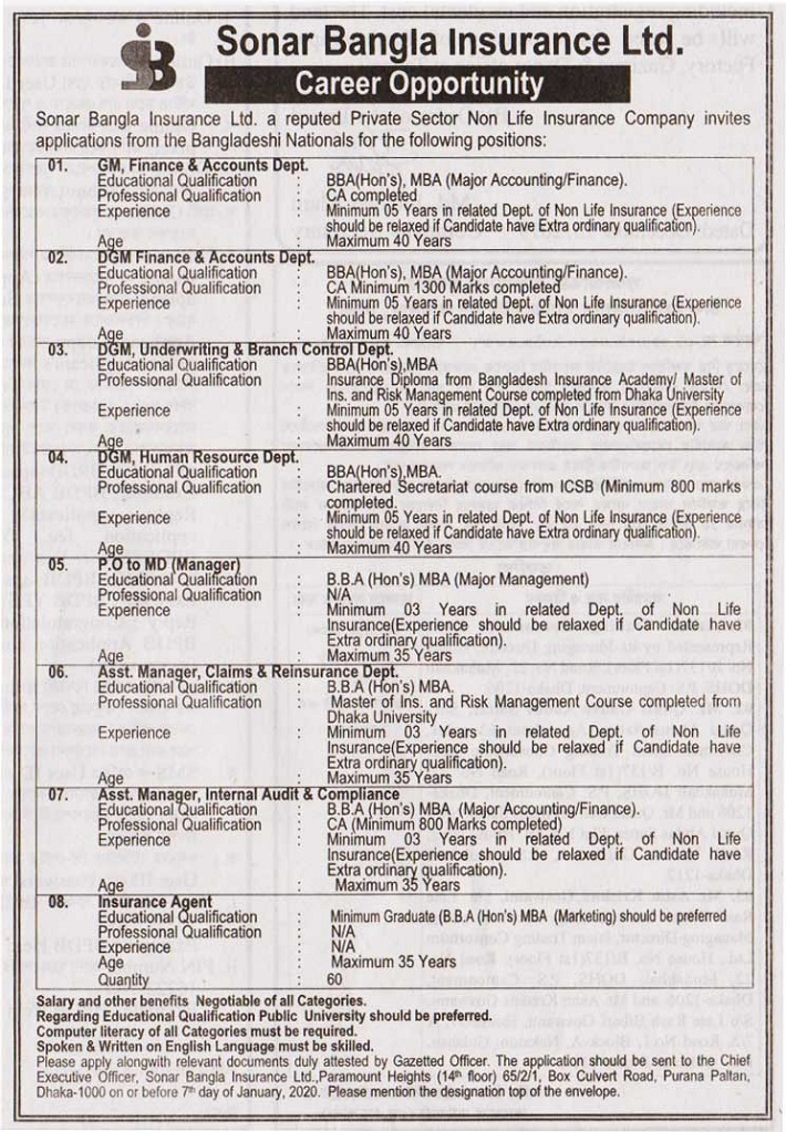 Sonar-Bangla-Insurance-Ltd-Job-Circular-2020