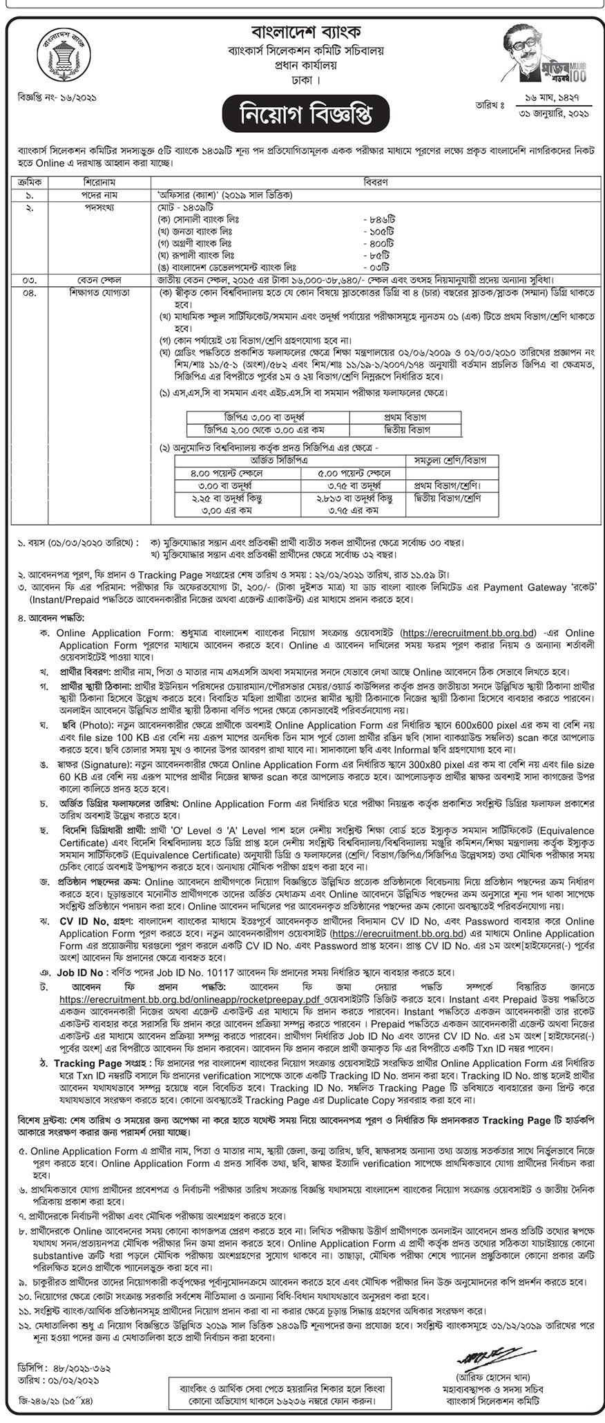 Sonali Bank Limited job circular 2021