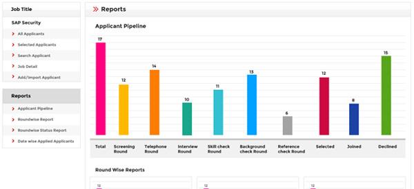 Job Board Software Applicant Tracking