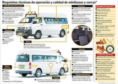 Info condiciones minibuses.