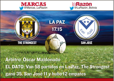The Strongest vs. San José