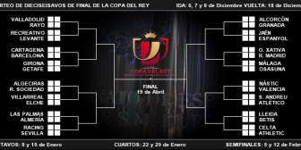 Copa del Rey: Barza y Madrid hasta la final
