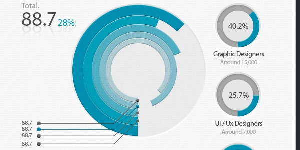 Elementos para infografias