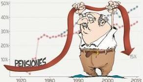 Fundación Milenio: las consecuencias de la modificación al sistema de pensiones