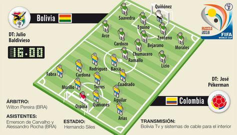 Info Bolivia vs Colombia.