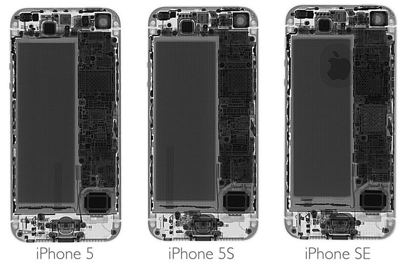 Radiografía iPhone