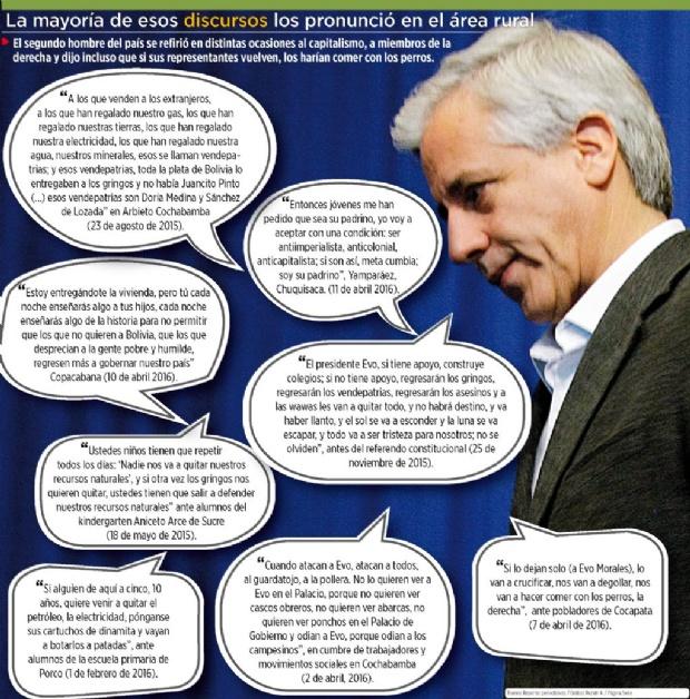 """""""Lineradas"""", las frases más polémicas del Vicepresidente"""