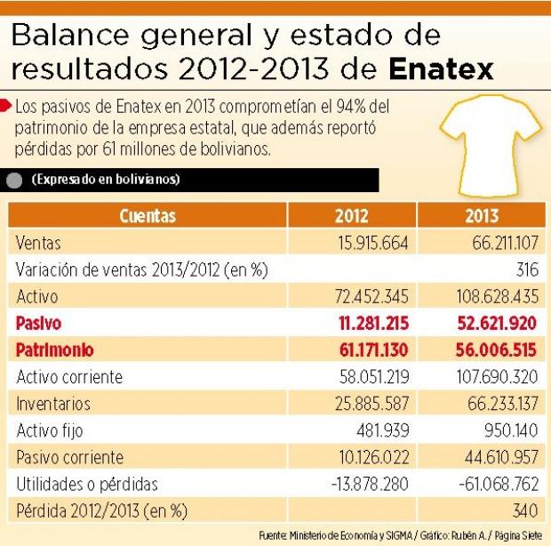 Enatex cierra sus 4 plantas y solo ofrecerá servicios