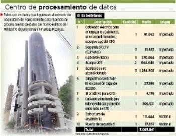 UD pide una auditoría completa del nuevo edificio de Economía