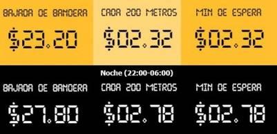 Las nuevas tarifas del taxi.