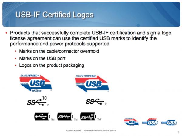 La USB-IF intenta solucionar el problema con logos. Es necesario fijarse en ellos para hacer elegir adecuadamente para cada dispositivo.