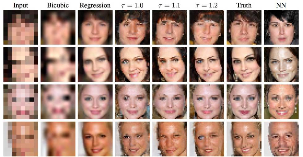 Google Brain entrenó a un agente artificial para generar fotografías de mayor resolución a partir de retratos de famosos de apenas 64 píxeles (8x8).