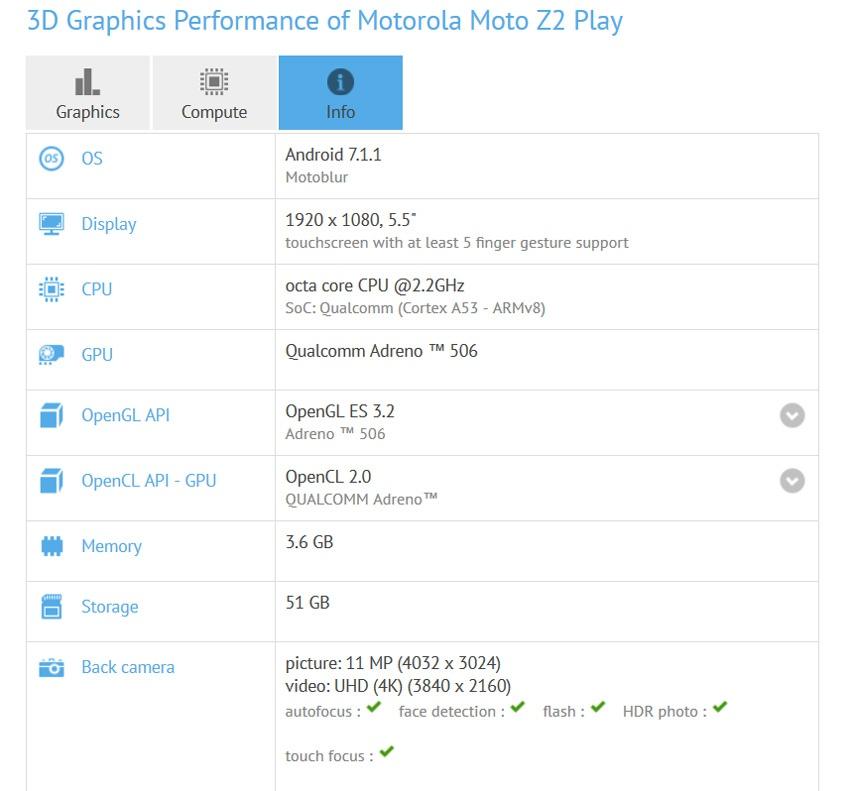 Características del Motorola Moto Z2 Play