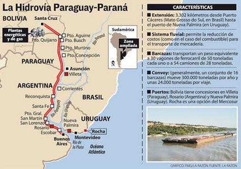 Hidrovía Paraguay-Paraná. Infografía de La Razón