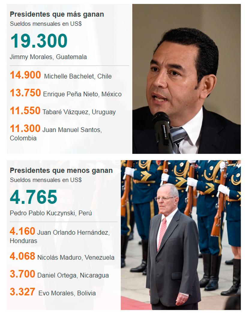 Los políticos en Chile defienden intereses de las oligarquías — Evo Morales
