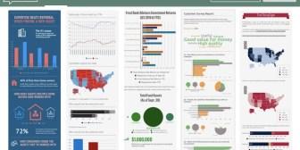 Infogram, para crear infografías y gráficos de aspecto profesional a través de Internet