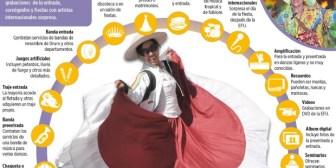 La Entrada Universitaria de La Paz se asemeja cada vez más a las fiestas patronales