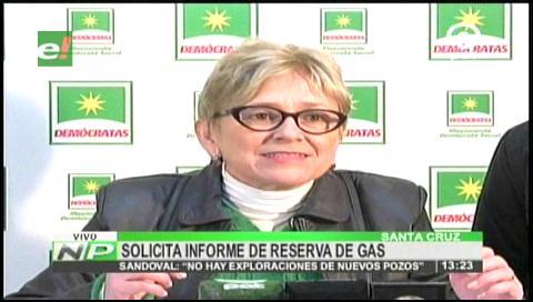 """Diputada Sandoval: """"No hay exploraciones de nuevos pozos"""""""