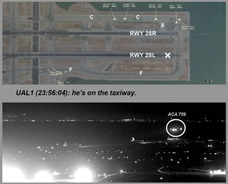 Las imágenes difundidas por la Comisión Nacional de Seguridad del Trasporte (NTSB) muestran al vuelo 759 de Air Canada intentando aterrizar en el aeropuerto internacional de San Francisco. La foto de arriba es un mapa de la pista creado por Harris Symphony OpsVue analizando los datos de los radares. La segunda foto muestra el avión de Air Canada volando justo arriba de la aeronave de United que esperaba su turno para despegar (NTSB via AP)