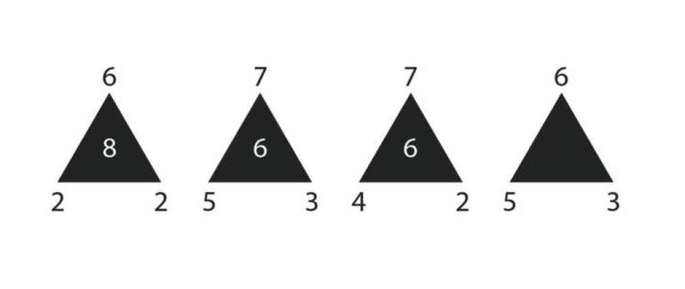 Foto: ¿Qué cifra pondrías en el último triángulo? ('SharpBrains')
