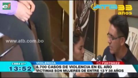 FELCV reporta 4700 denuncias de violencia en lo que va del año