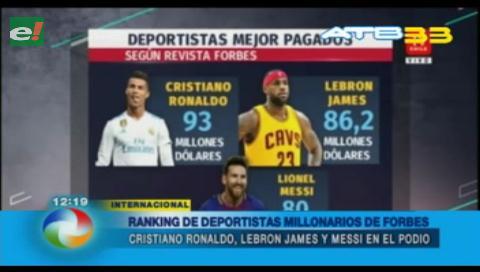 Ronaldo, Messi y LeBron los deportistas mejor pagados