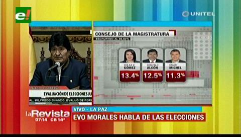 Evo Morales: 'Políticos fracasados dicen que el Gobierno ha perdido'