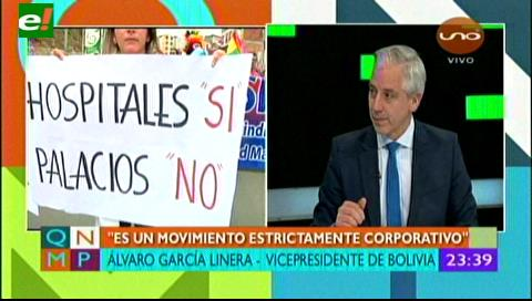 """García: """"protesta médica es la rebelión de una clase media tradicional decadente"""""""