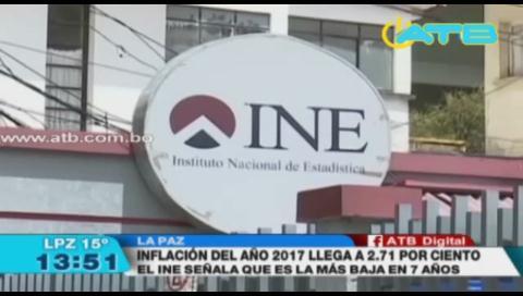 Inflación del 2017 llegó a 2 71%, según INE