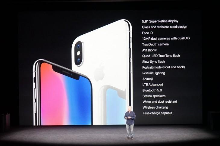 iPhoneXCaracterísticas