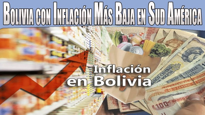 Resultado de imagen para inflacion en Bolivia