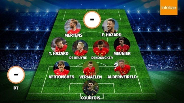 La formación de Bélgica