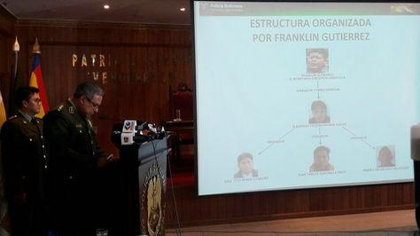 El comandante de la Policía muestra el organigrama de la estructura que dijo que encabeza el cocalero Franklin Gutierrez. Foto: Ángel Guarachi