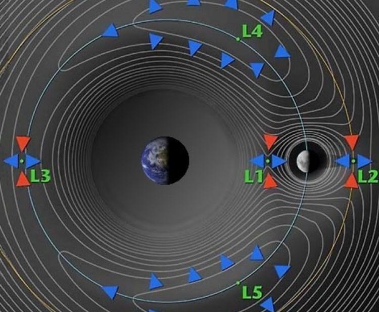 Las Nubes de Kordylewski, según su ubicación en L4 y L5. (RoyalAcademy of Astronomy)