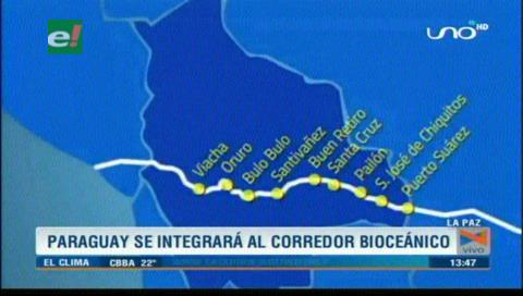 Para Paraguay, el corredor ferroviario es de alta factibilidad