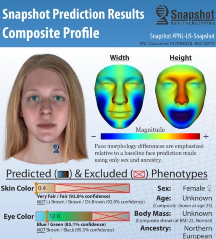 Imagen de snapshot.parabon-nanolabs.com