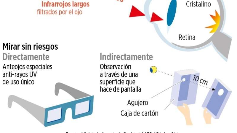 Habilitan telescopios para ver el eclipse solar en La Paz