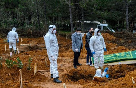 Oficiales y familiares se preparan para enterrar a una persona que murió por coronavirus en Turquía. Foto: AFP