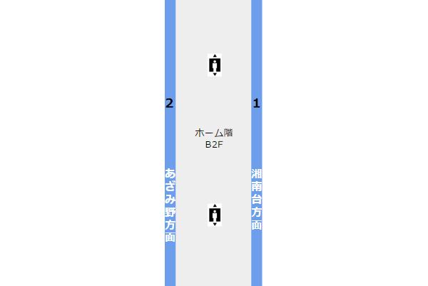 新横浜駅の構内図-ブルーライン(ホーム階)