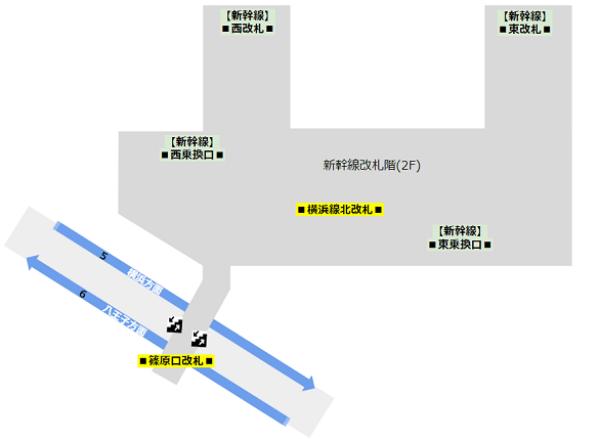 新横浜駅のJR横浜線の改札階(2F)