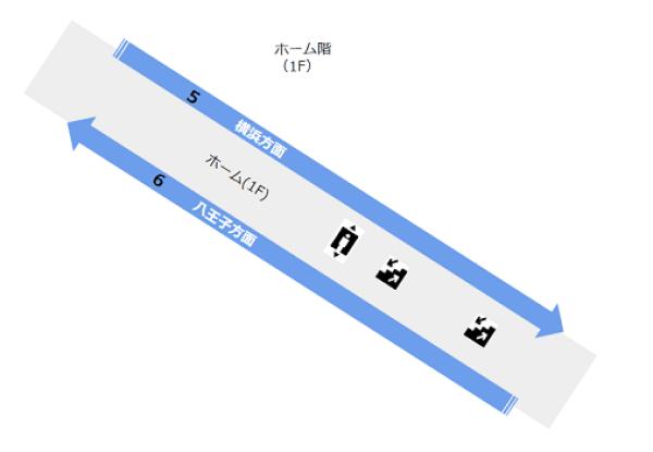 新横浜駅のJR横浜線の駅構内(ホーム階)