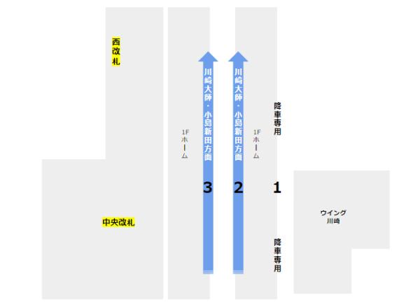 京急川崎駅構内図1F(改札階)